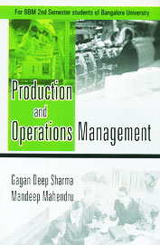 Production & Operations Management Bba 2nd Sem : Bu
