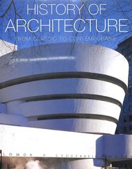 History Of Architecture From Classic To Contemporary