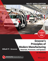 Books by groover, groover Books Online India, groover Books Discount