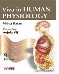 Viva In Human Physiology