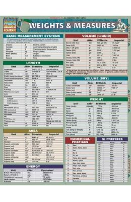 Weights & Measures Laminate Reference Chart