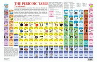 Buy charts modern periodic table of elements long form dreamland charts modern periodic table of elements long form dreamland urtaz Image collections