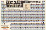 Periodic Table Poster (Science Series)